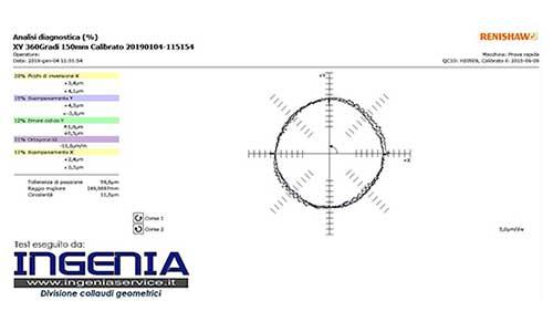 Ingenia - Attività: Servizi - taratura dinamica con renishaw ball